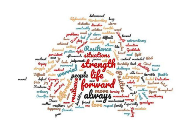 Get Engaged 2020 student word cloud on resilience.